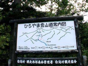 平山登山道案内看板